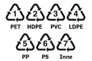 Oznaczenia-rodzaje-opakowan-plastikowych